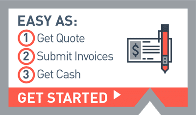 What is invoice factoring - getting started.