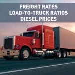 Trucking load-to-truck ratios