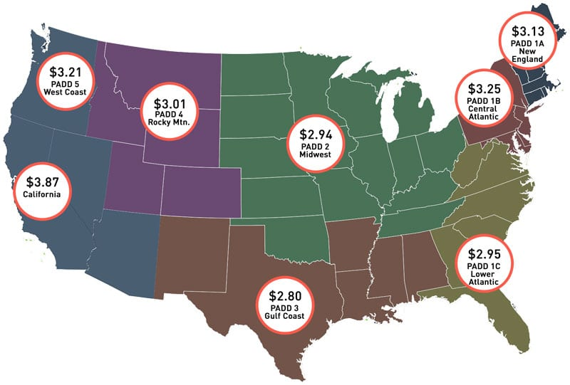 Average diesel fuel prices in the US as of January 21 2020
