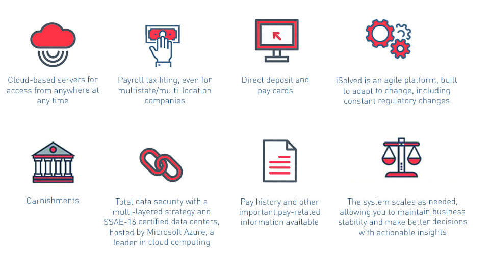 Payroll processing features include: cloud-based servers, payroll tax filing, direct deposits and pay cards, garnishments, data security, and pay history.